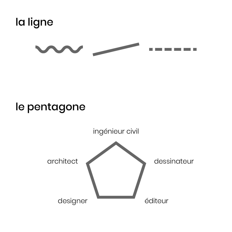 concept_fr